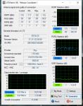 Internet LTE Plus - Słaba moc sygnału B315 + Dipol